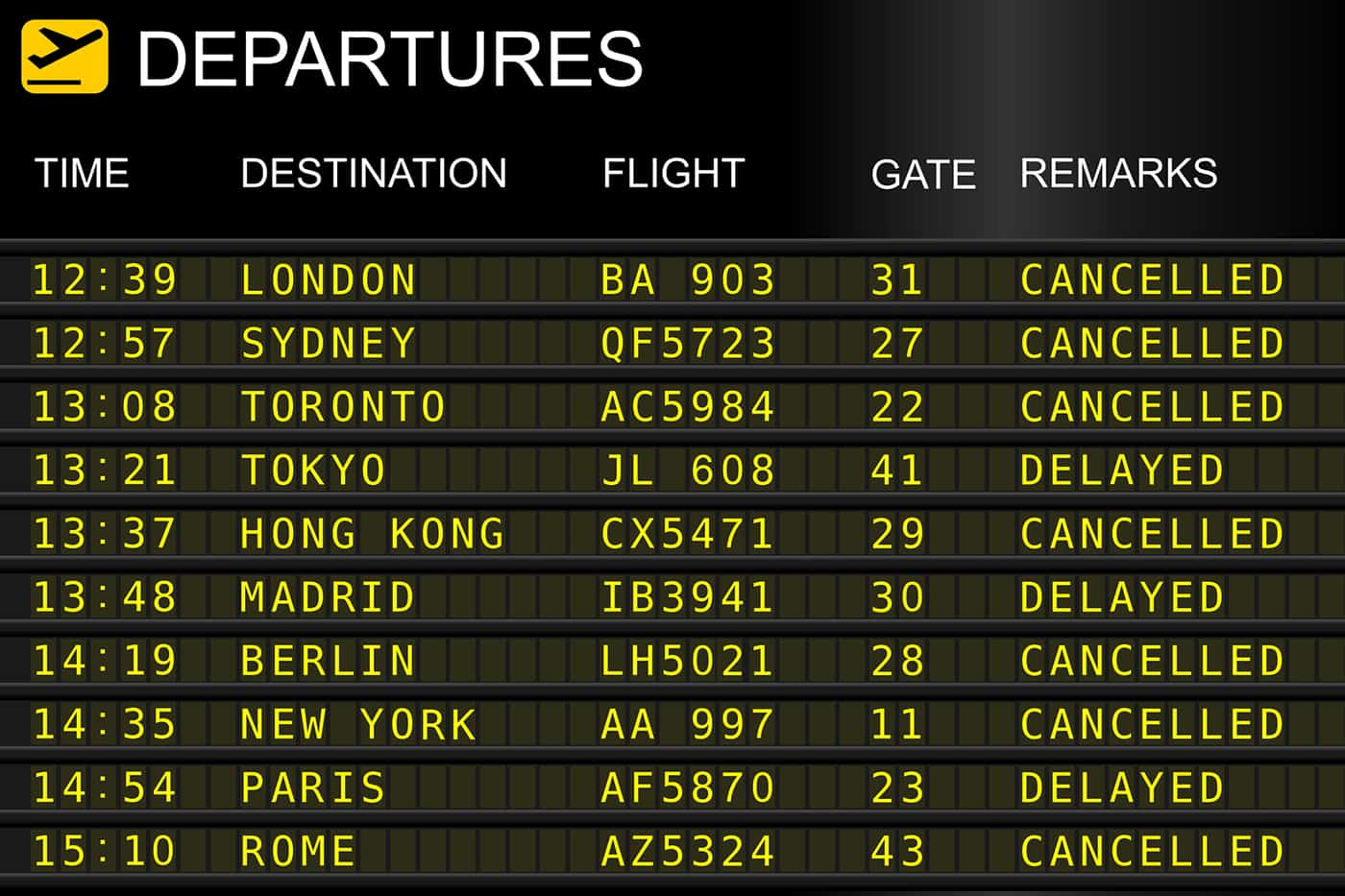 Cancelled flights during Coronavirus COVID-19